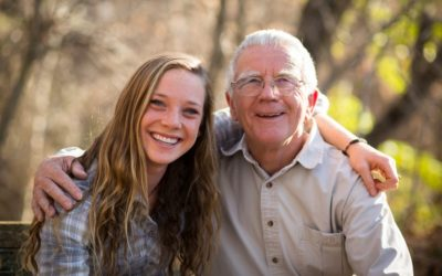 Régimen de visitas de abuelos